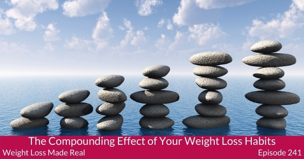 Compounding Effect of Weight Loss Habits